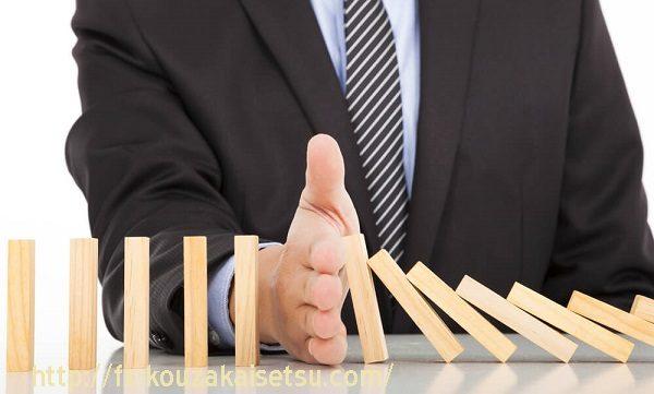 FX,リスク管理,回避,限定