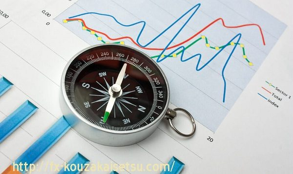 FX,経済指標